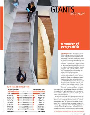 84 Interior Design Giants 2010 2015 Giants Top 10 Fastest Growing Firms Interior Design
